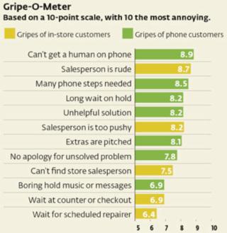 The Grip-o-meter