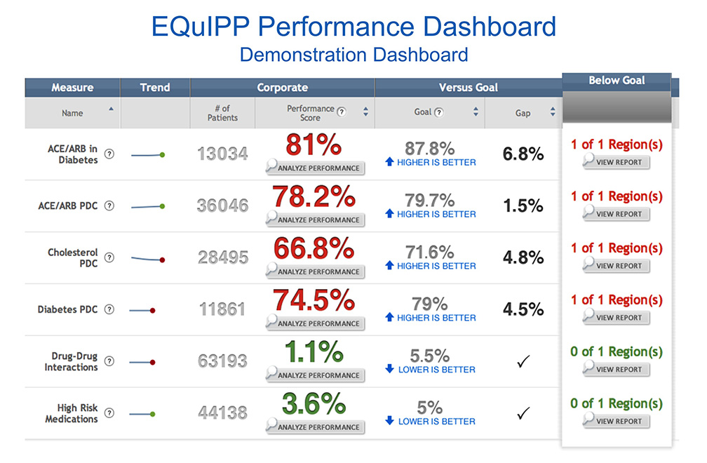 EQuIPPsampledashboard
