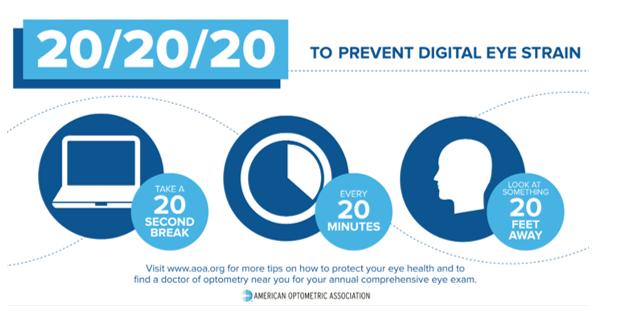 american-optometric-association-20-20-20-graphic