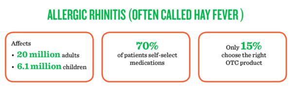 Be the go-to expert for OTC allergy meds