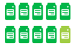 Pharmacists now fill 9 of 10 prescriptions with generics.